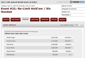 2103 WSOP Final Table for Event 21 - no limit holdem six handed