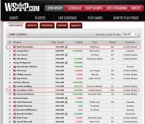 2 Massachusetts poker players in 2014 WSOP